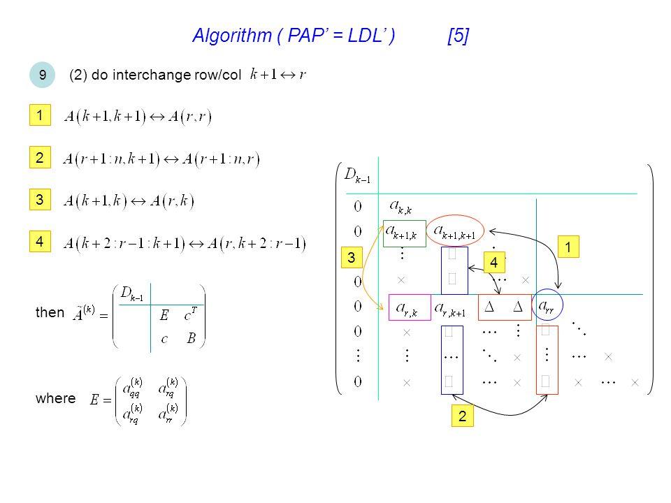 Algorithm ( PAP' = LDL' ) [5]